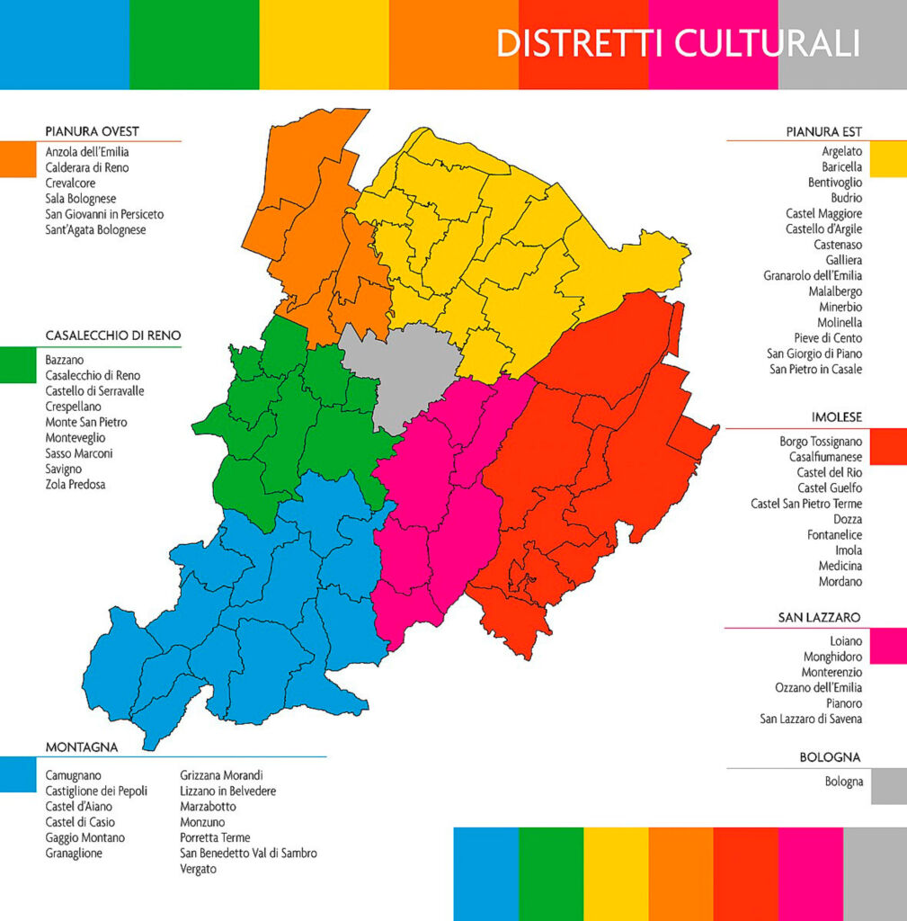 Distretti Appennino bolognese